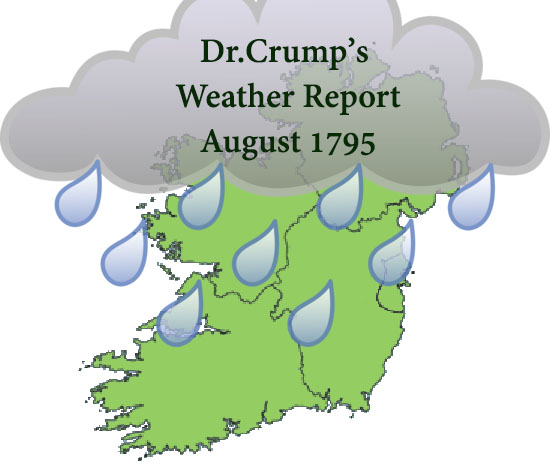 Dr Crump's August 1795 Weather Report