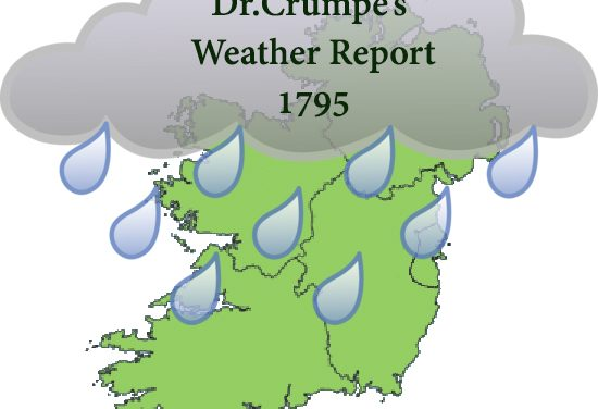 Dr Crumpe's December 1795 Weather Report
