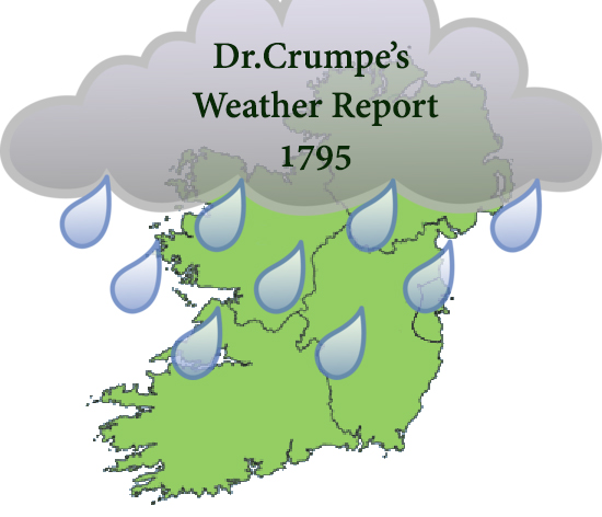 Dr. Crumpe's January 1795 Weather report
